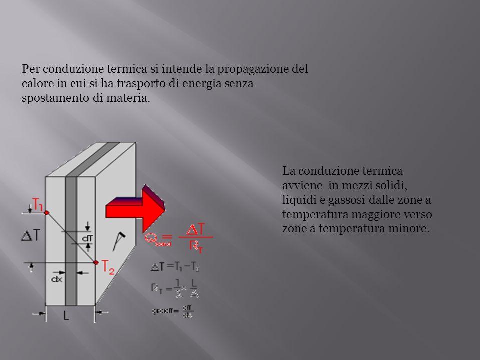 Per conduzione termica si intende la propagazione del calore in cui si ha trasporto di energia senza spostamento di materia. La conduzione termica avv