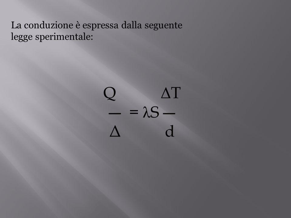 La conduzione è espressa dalla seguente legge sperimentale: Q Δ T = λ S Δ d