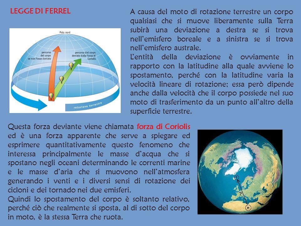 LEGGE DI FERREL A causa del moto di rotazione terrestre un corpo qualsiasi che si muove liberamente sulla Terra subirà una deviazione a destra se si t