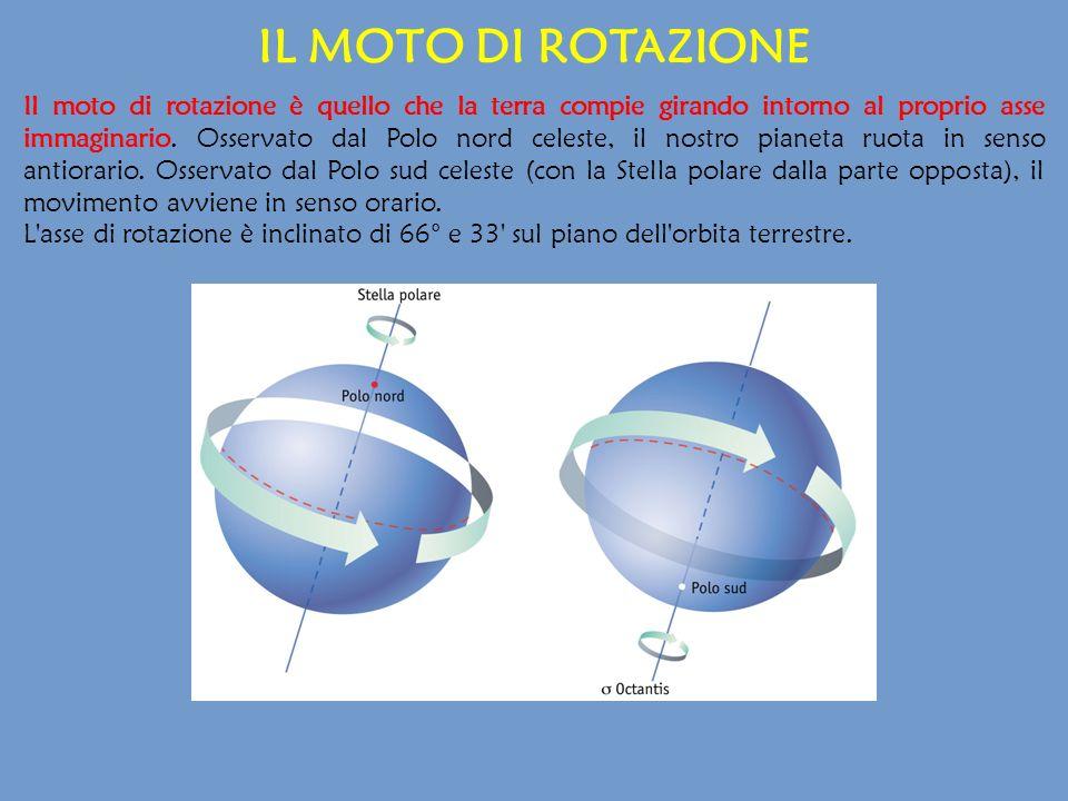 IL MOTO DI ROTAZIONE Il moto di rotazione è quello che la terra compie girando intorno al proprio asse immaginario. Osservato dal Polo nord celeste, i