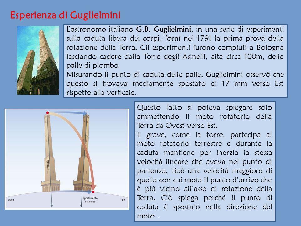 Esperienza di Guglielmini Lastronomo italiano G.B. Guglielmini, in una serie di esperimenti sulla caduta libera dei corpi, fornì nel 1791 la prima pro
