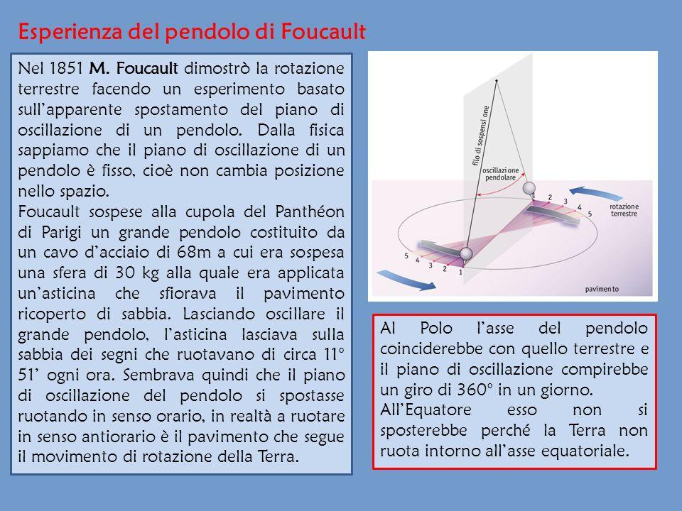Esperienza del pendolo di Foucault Nel 1851 M. Foucault dimostrò la rotazione terrestre facendo un esperimento basato sullapparente spostamento del pi
