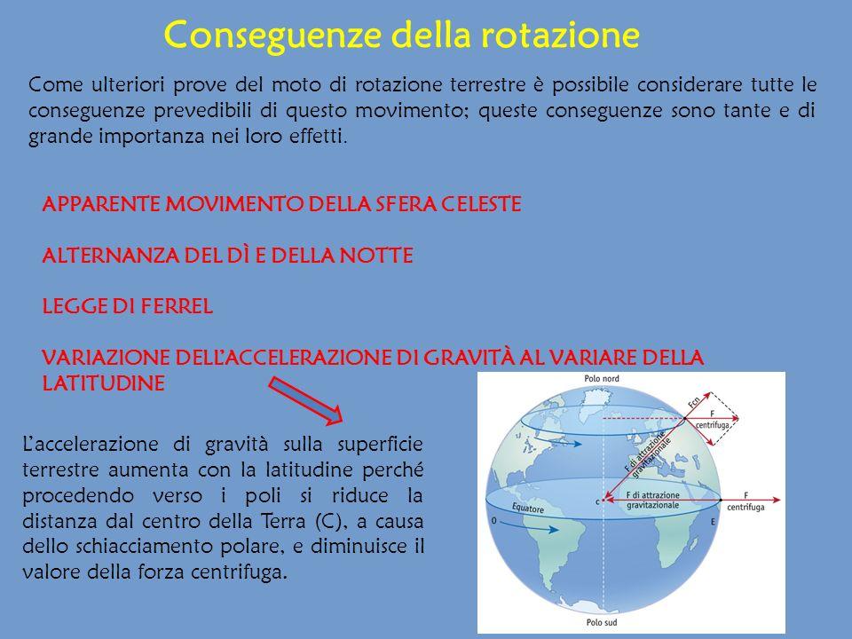 Conseguenze della rotazione Come ulteriori prove del moto di rotazione terrestre è possibile considerare tutte le conseguenze prevedibili di questo mo