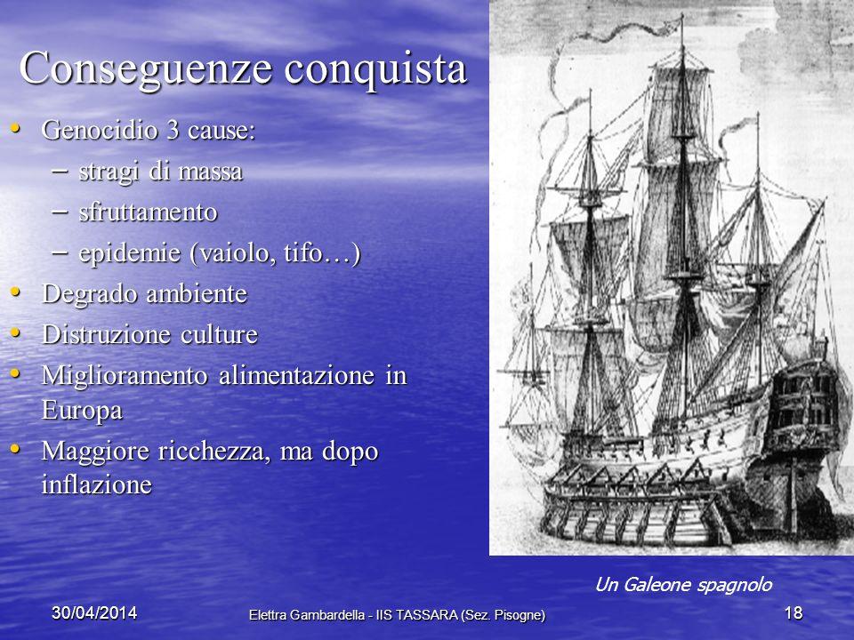 Hernàn Cortèz 30/04/2014 Elettra Gambardella - IIS TASSARA (Sez. Pisogne) 17
