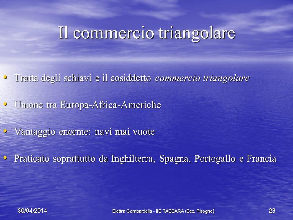 Il trasporto degli schiavi 30/04/2014 Elettra Gambardella - IIS TASSARA (Sez. Pisogne) 22 Via terra Via mare Venivano stretti 2 a due a pertiche rigid