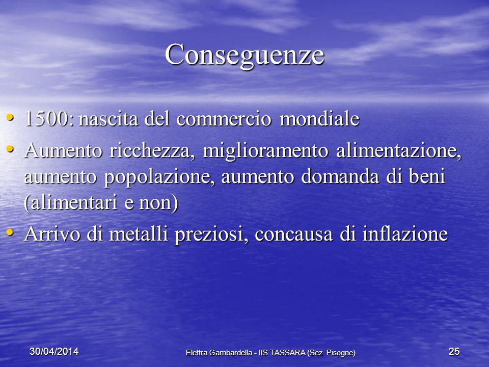 Il commercio triangolare 30/04/2014 Elettra Gambardella - IIS TASSARA (Sez. Pisogne)24 Bigiotteria Schiavi Cotone, materie prime