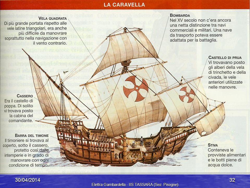 La Galera 30/04/2014 Elettra Gambardella - IIS TASSARA (Sez. Pisogne) 31 1. vele triangolari, utili per i venti mutevoli del Mediterraneo non per loce