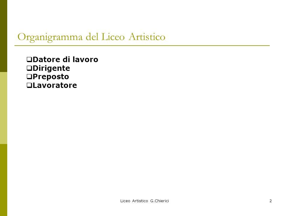 Liceo Artistico G.Chierici13 Obblighi formativi LAVORATORI Lavoratore MEDIO RISCHIO Formazione neo assunti Corso di formazione generale della durata di 4 ore.