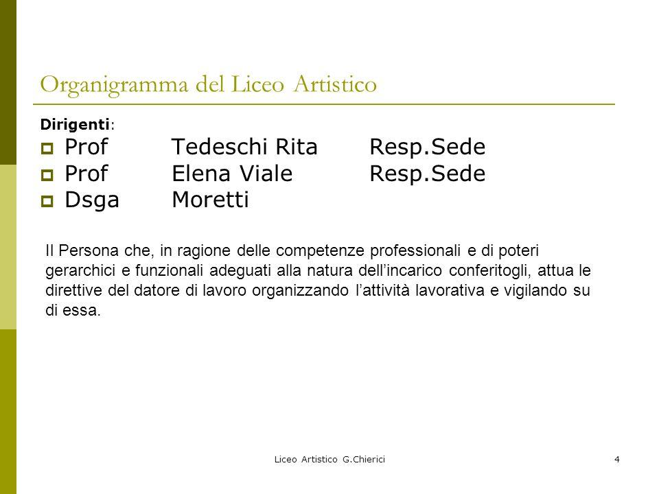 Liceo Artistico G.Chierici5 Organigramma del Liceo Artistico Preposto : Responsabili dei laboratori e delle palestre.
