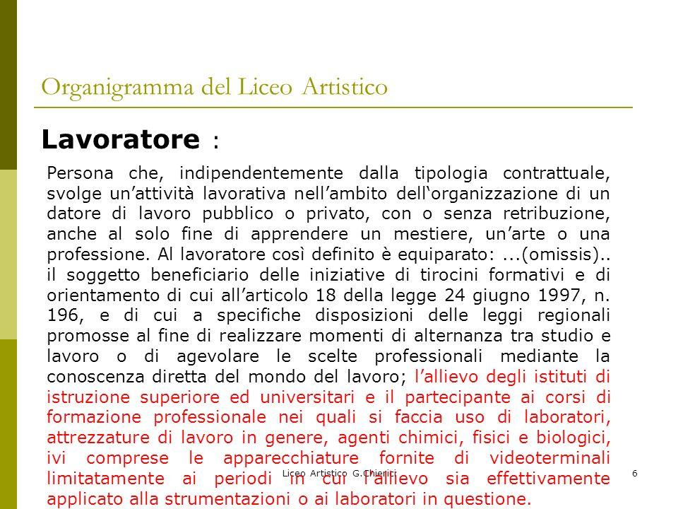 Liceo Artistico G.Chierici7 Organigramma del Liceo Artistico Lavoratore BASSO RISCHIO : Personale amministrativo.
