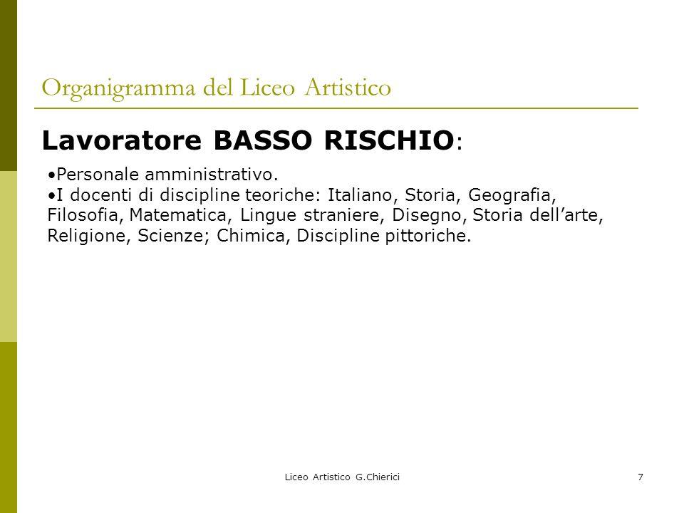 Liceo Artistico G.Chierici8 Organigramma del Liceo Artistico Lavoratore MEDIO RISCHIO : Tutti i bidelli.