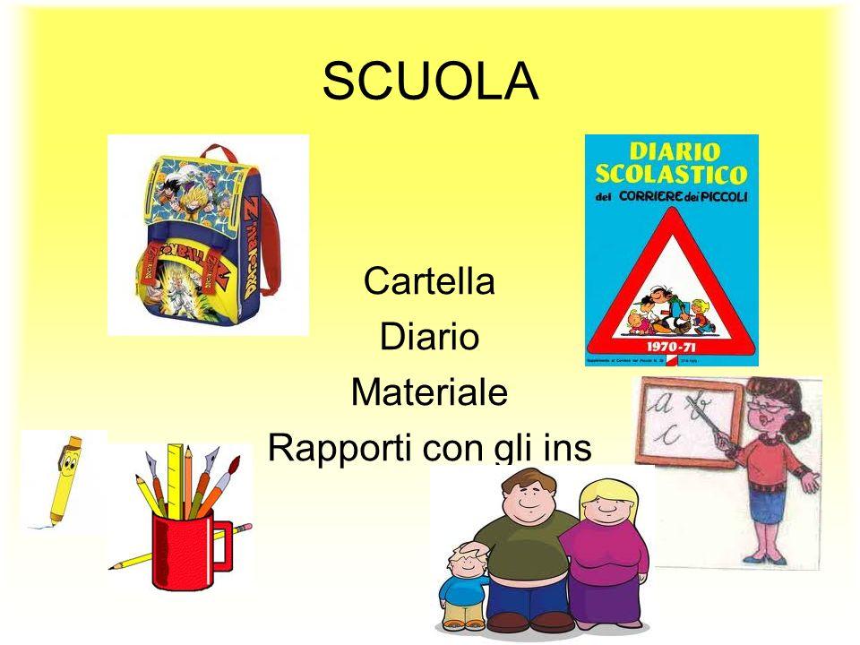 SCUOLA Cartella Diario Materiale Rapporti con gli ins
