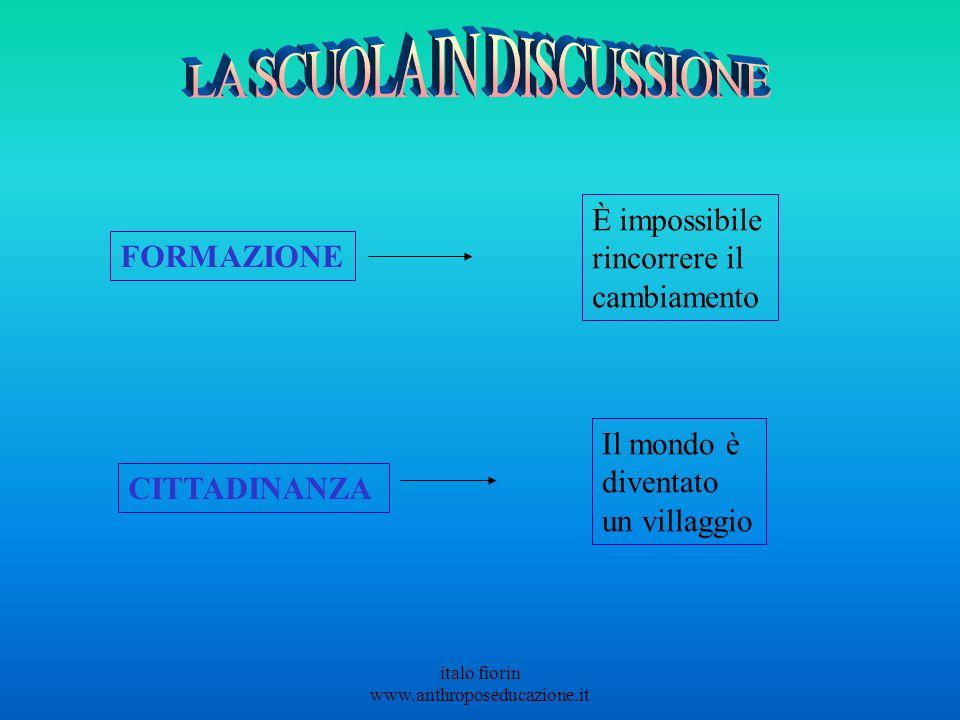 italo fiorin www.anthroposeducazione.it FORMAZIONE CITTADINANZA È impossibile rincorrere il cambiamento Il mondo è diventato un villaggio