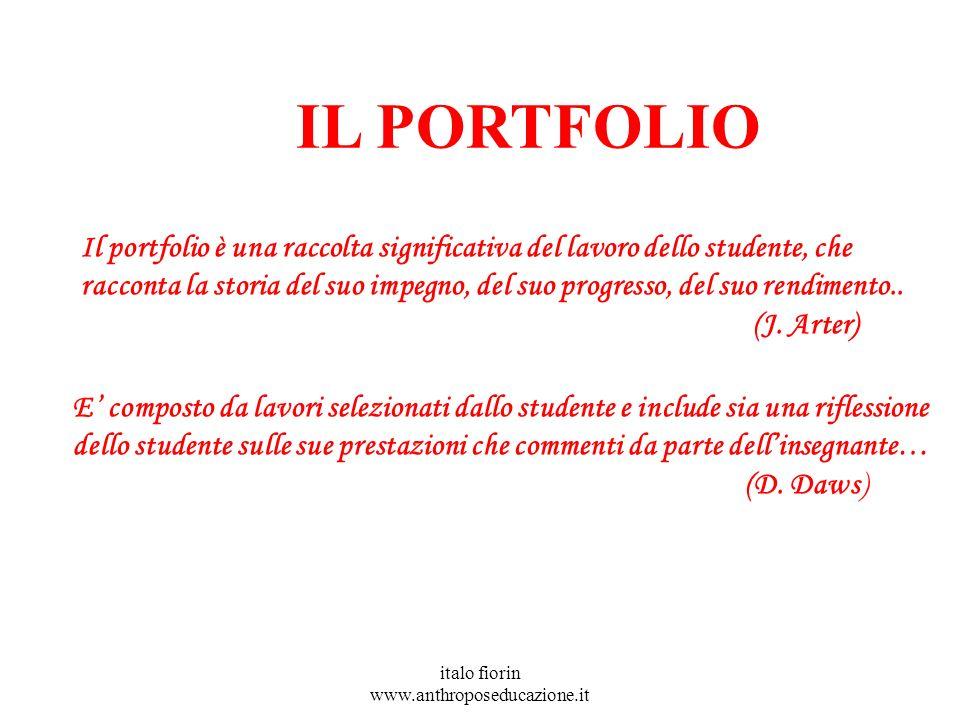 italo fiorin www.anthroposeducazione.it IL PORTFOLIO Il portfolio è una raccolta significativa del lavoro dello studente, che racconta la storia del s