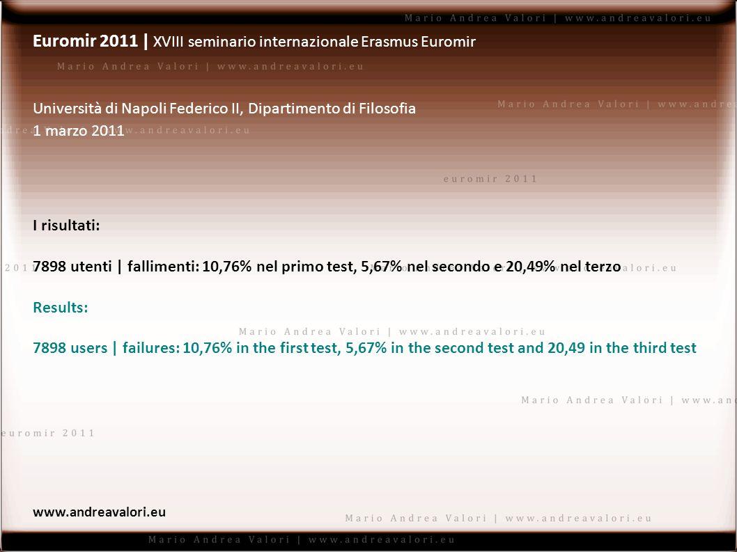 Euromir 2011 | XVIII seminario internazionale Erasmus Euromir Università di Napoli Federico II, Dipartimento di Filosofia 1 marzo 2011 Se dividiamo il campione per tipologia di studi, otteniamo risultati interessanti: If we divide the users by type of studies, we get interesting results: www.andreavalori.eu 1 test2 test3 test Generale / Generic10,76%5,67%20,49% Umanistici / Humanistic12,91%6,46%20,00% Scientifici / Scientific10,99%5,96%19,31% Tecnici / Technical10,92%6,50%20,25% Linguistici / Linguistic7,17%3,28%21,25% Altri / Others12,32%6,08%24,72%