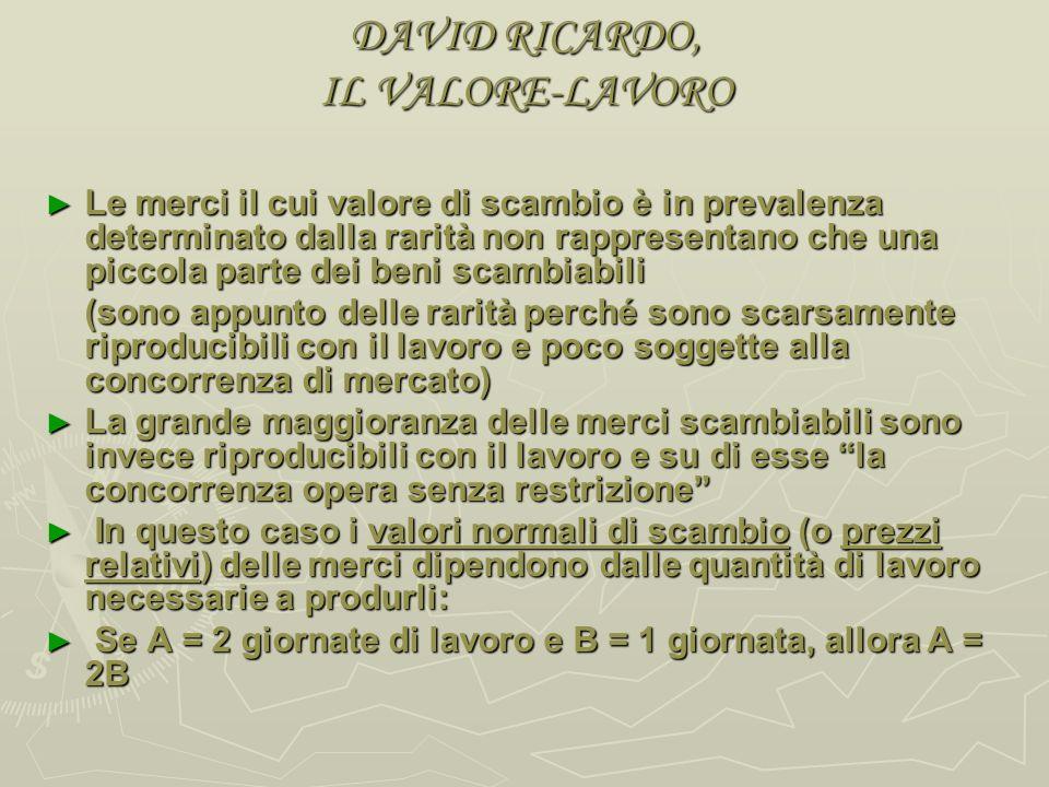 DAVID RICARDO, IL VALORE-LAVORO Il punto di partenza della teoria ricardiana del valore è la critica allo schema smithiano secondo cui: prezzo o valor