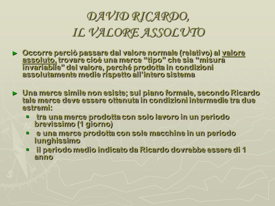 DAVID RICARDO, IL VALORE ASSOLUTO Ricardo osserva che aumentando il livello generale dei salari: Il valore relativo delle merci prodotte con limpiego