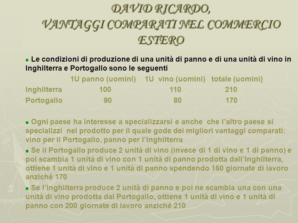 DAVID RICARDO, IL VALORE ASSOLUTO Occorre perciò passare dal valore normale (relativo) al valore assoluto, trovare cioè una merce tipo che sia misura