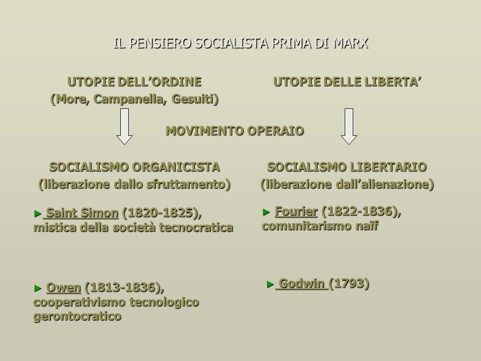 LECONOMIA POLITICA CLASSICA DOPO SMITH Teorie dellArmonia Economica (anni 50-60) Teorie dellArmonia Economica (anni 50-60) CRITICA ALLECONOMIA POLITIC