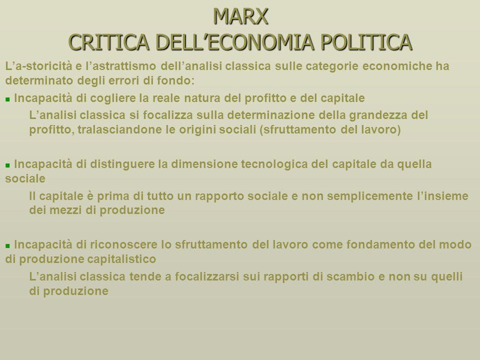ELEMENTI DEL PENSIERO DI MARX UTOPIA SOCIALISTA UTOPIA SOCIALISTA ECONOMIA POLITICA CLASSICA ECONOMIA POLITICA CLASSICA STORICISMO STORICISMO IDEALISM