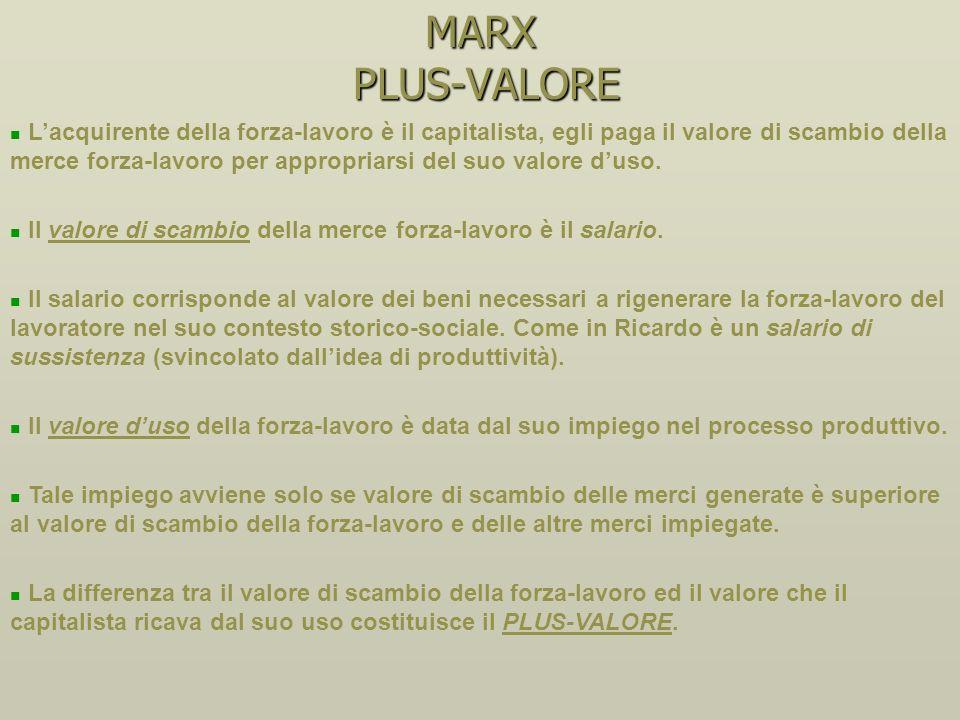 MARX FORZA-LAVORO COME MERCE Leconomia politica classica, mancando di approccio storico, non ha compreso la reale natura del capitalismo Lerrore di ba