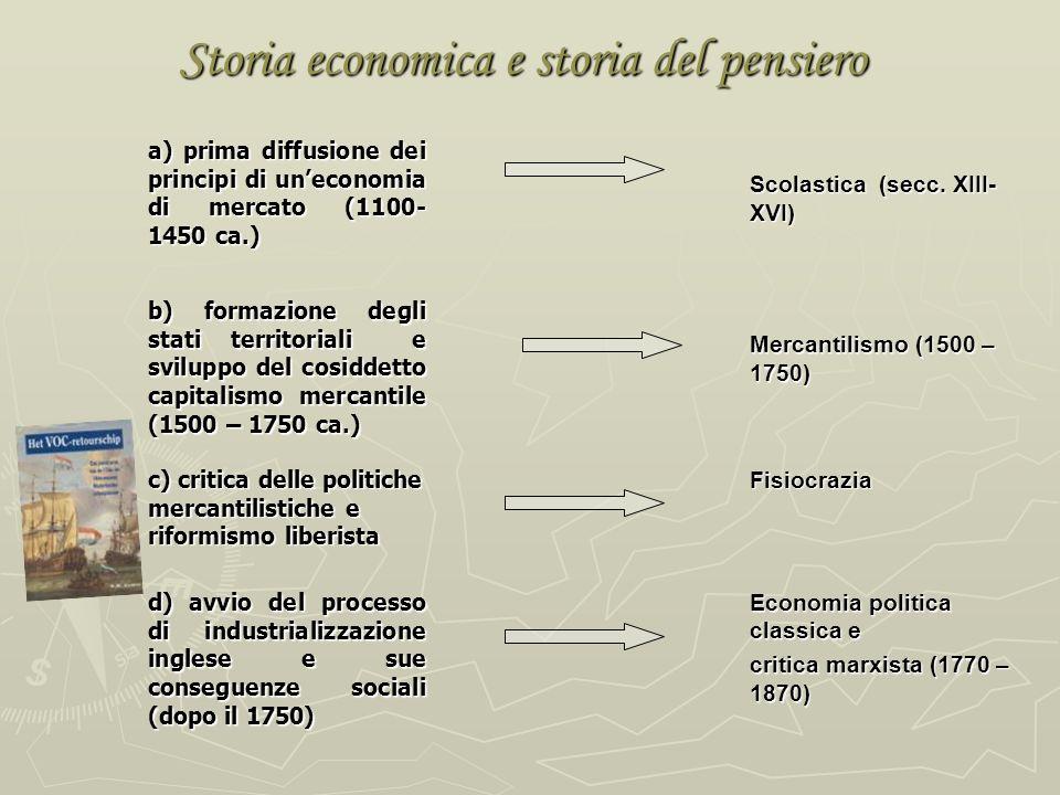 Storia economica e storia del pensiero a) prima diffusione dei principi di uneconomia di mercato (1100- 1450 ca.) Scolastica (secc.