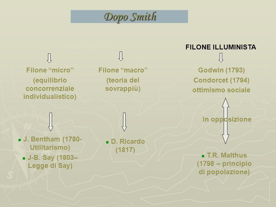 Dopo Smith: Malthus, Say, Sismondi