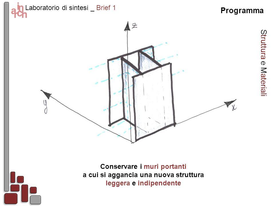 Laboratorio di sintesi _ Brief 1 Programma Struttura e Materiali Conservare i muri portanti a cui si aggancia una nuova struttura leggera e indipenden