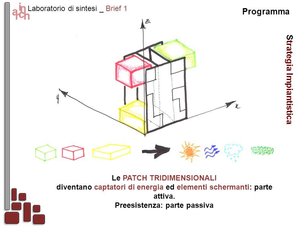 Laboratorio di sintesi _ Brief 1 Programma Strategia Impiantistica Le PATCH TRIDIMENSIONALI diventano captatori di energia ed elementi schermanti: par