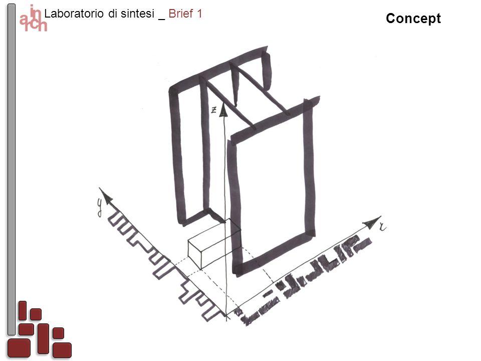 Laboratorio di sintesi _ Brief 1 Concept