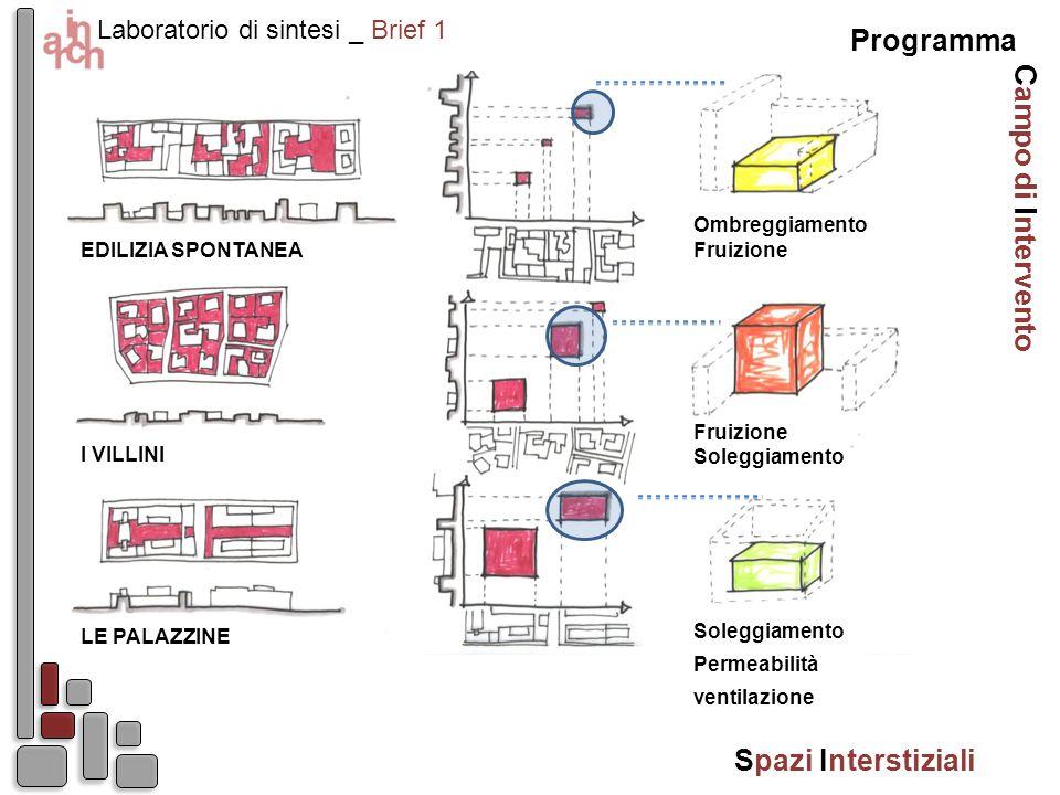 Campo di Intervento Laboratorio di sintesi _ Brief 1 Spazi Interstiziali Programma Fruizione Ombreggiamento Soleggiamento Fruizione ventilazione Soleg