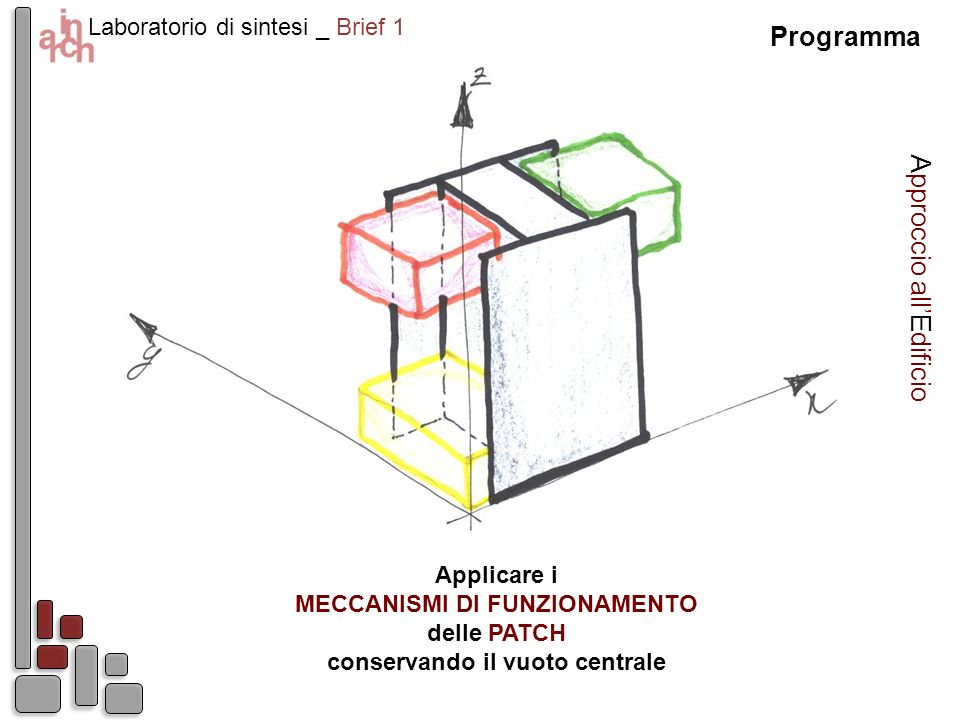 Laboratorio di sintesi _ Brief 1 Programma Approccio allEdificio Applicare i MECCANISMI DI FUNZIONAMENTO delle PATCH conservando il vuoto centrale