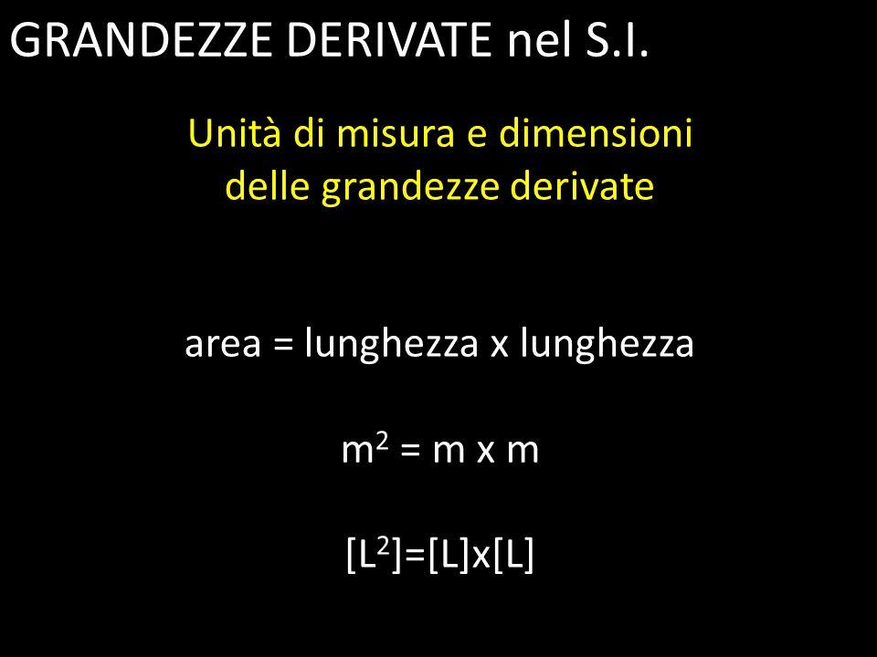 Unità di misura e dimensioni delle grandezze derivate area = lunghezza x lunghezza m 2 = m x m [L 2 ]=[L]x[L]