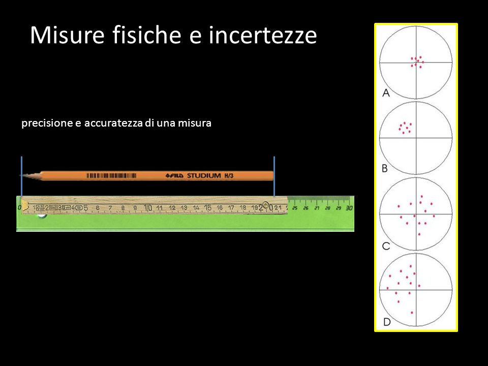 Misure fisiche e incertezze precisione e accuratezza di una misura