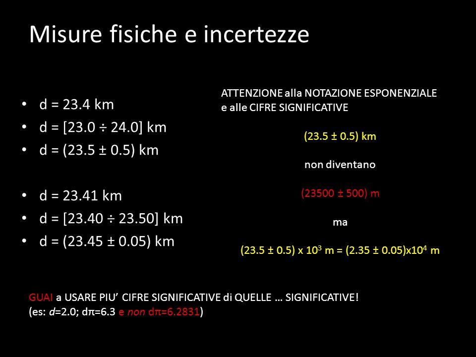 Misure fisiche e incertezze d = 23.4 km d = [23.0 ÷ 24.0] km d = (23.5 ± 0.5) km d = 23.41 km d = [23.40 ÷ 23.50] km d = (23.45 ± 0.05) km ATTENZIONE