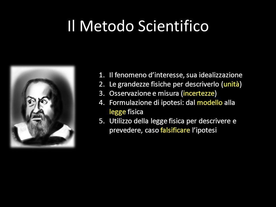 Il Metodo Scientifico 1.Il fenomeno dinteresse, sua idealizzazione 2.Le grandezze fisiche per descriverlo (unità) 3.Osservazione e misura (incertezze)