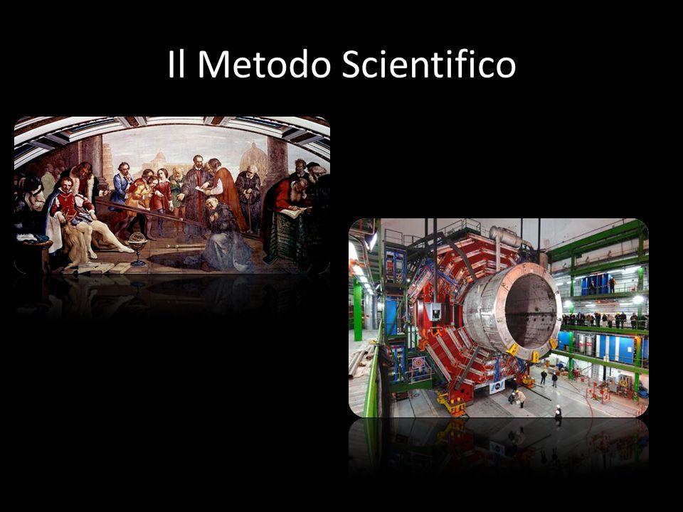 Il Metodo Scientifico