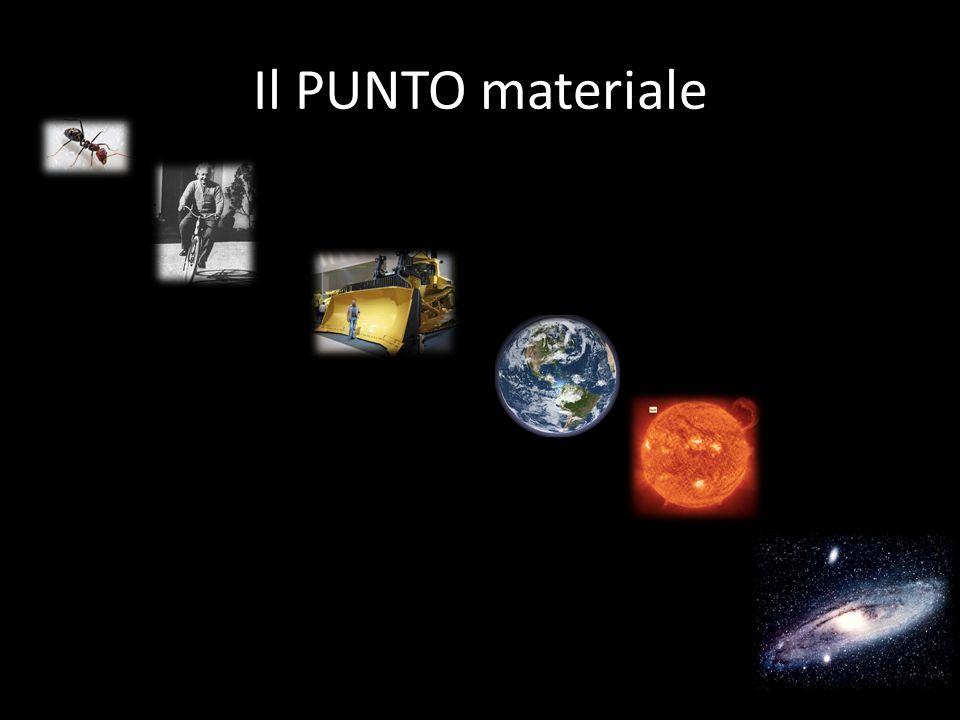 multipli sottomultipli Sistema Internazionale