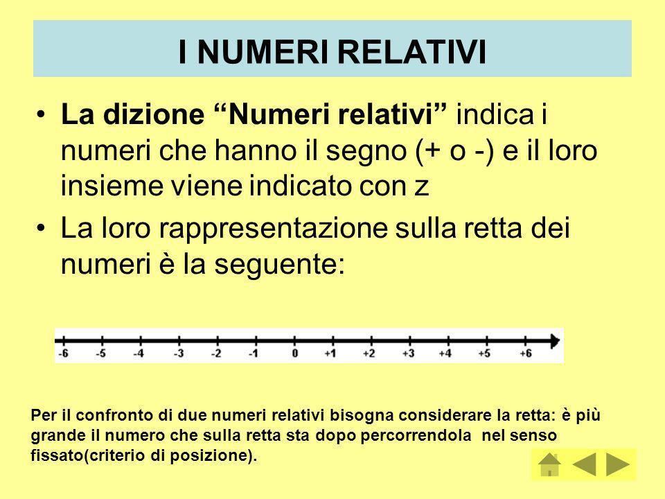 I NUMERI RELATIVI Un numero relativo è formato dal segno e dal modulo o valore assoluto.
