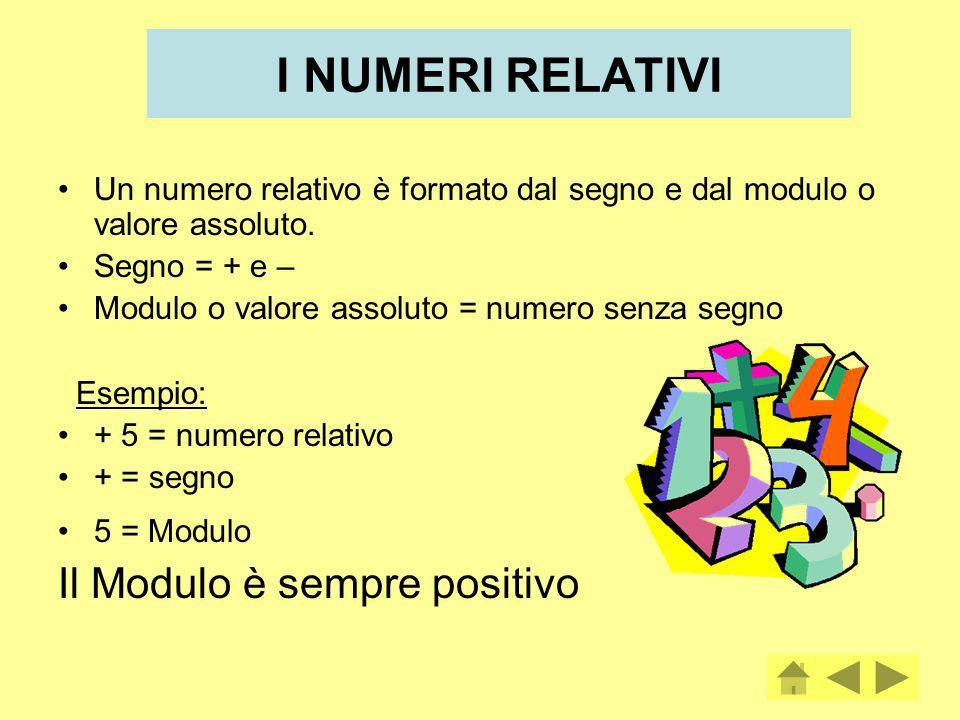 CONFRONTO DI DUE NUMERI RELATIVI Due numeri relativi sono: Concordi, quando hanno lo stesso segno Esempio: + 5 e +18 Discordi, quando il segno è diverso Esempio: +5 e –18 Uguali, quando hanno lo stesso segno e lo stesso modulo Esempio: +5 e +5 Opposti, quando hanno lo stesso modulo e segno diverso Esempio: +5 e -5