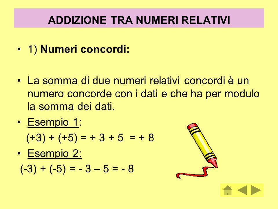 2) Numeri discordi: La somma di due numeri relativi discordi è un numero che ha il segno del numero con modulo maggiore e per modulo la differenza dei moduli Esempio: (+5) + (-3) = 5 – 3 = 2