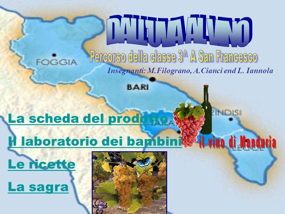 La scheda del prodotto Il laboratorio dei bambini Le ricette La sagra Insegnanti: M.Filograno, A.Cianci end L. Iannola