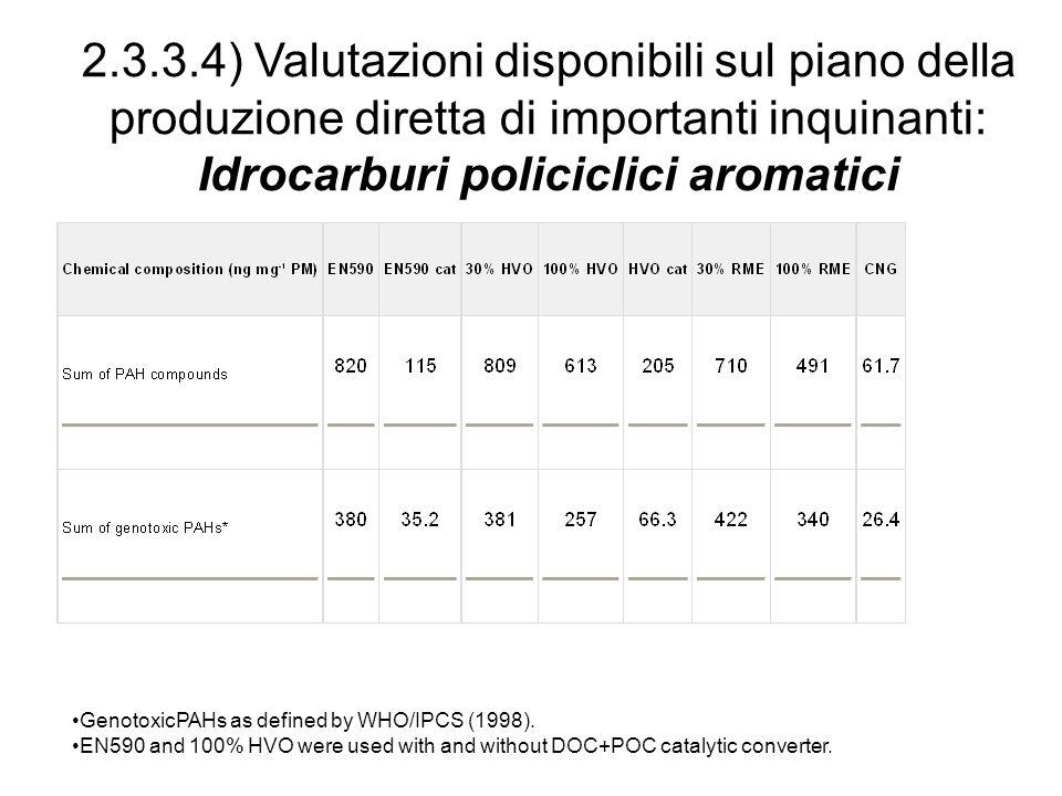2.3.3.4) Valutazioni disponibili sul piano della produzione diretta di importanti inquinanti: Idrocarburi policiclici aromatici GenotoxicPAHs as defined by WHO/IPCS (1998).