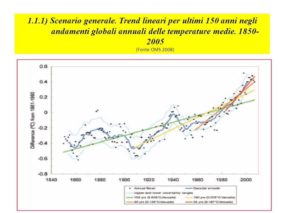 1.1.1) Scenario generale. Trend lineari per ultimi 150 anni negli andamenti globali annuali delle temperature medie. 1850- 2005 (Fonte OMS 2008)