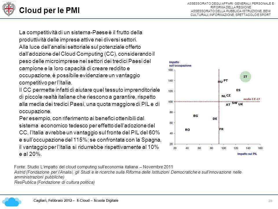 ASSESSORATO DEGLI AFFARI GENERALI, PERSONALE E RIFORMA DELLA REGIONE ASSESSORATO DELLA PUBBLICA ISTRUZIONE, BENI CULTURALI, INFORMAZIONE, SPETTACOLO E SPORT Cagliari, Febbraio 2012 – S-Cloud – Scuola Digitale Cloud per le PMI 23 La competitività di un sistema-Paese è il frutto della produttività delle imprese attive nei diversi settori.
