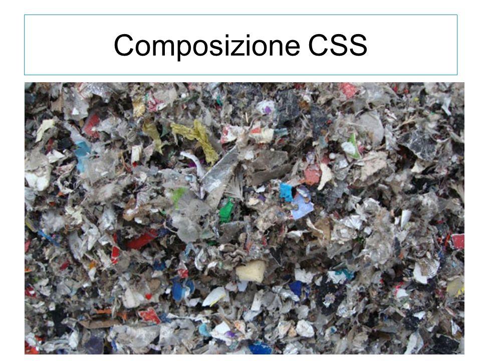 Composizione CSS % in peso Rifiuti organici 45 Tessili 2 Carta e cartone 13 Plastica 9 Altro 31