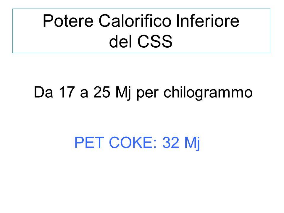 Potere Calorifico Inferiore del CSS Da 17 a 25 Mj per chilogrammo PET COKE: 32 Mj