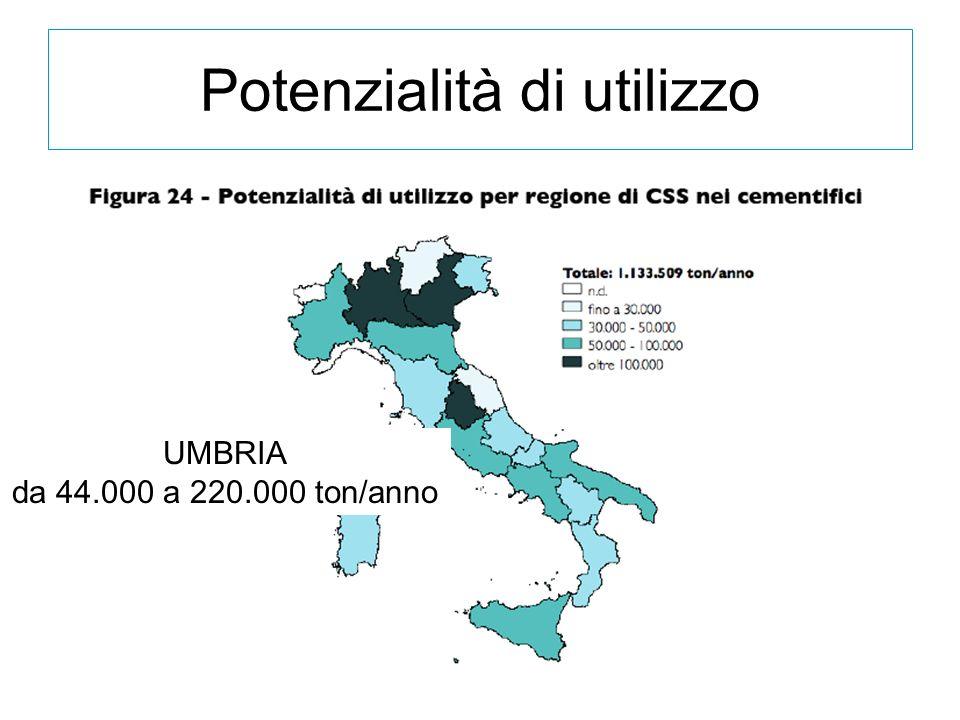 Potenzialità di utilizzo UMBRIA da 44.000 a 220.000 ton/anno