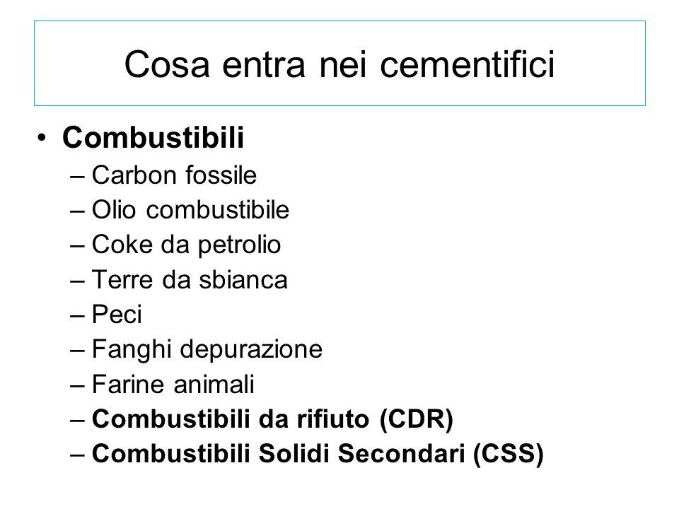 Cosa entra nei cementifici Combustibili –Carbon fossile –Olio combustibile –Coke da petrolio –Terre da sbianca –Peci –Fanghi depurazione –Farine animali –Combustibili da rifiuto (CDR) –Combustibili Solidi Secondari (CSS)