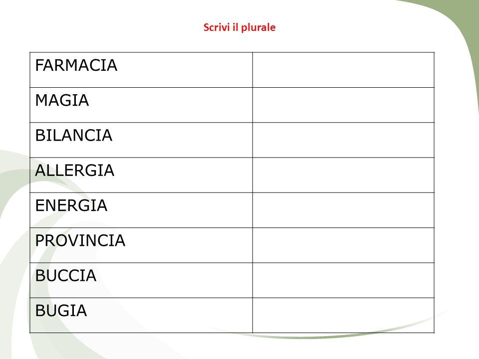 Scrivi il plurale MALVAGIA VALIGIA GRIGIA CILIEGIA TRECCIA GRATTUGIA CAMICIA FRADICIA